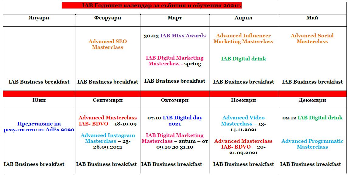 IAB Годишен календар за събития и обучения 2021г.